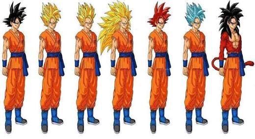 Goku Ssj1 Blue In Whis Symbol Gi Dragonballz Amino