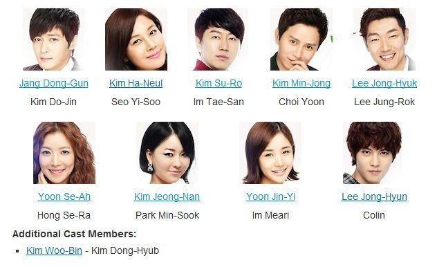 Yoon jin yi and kim min jong dating