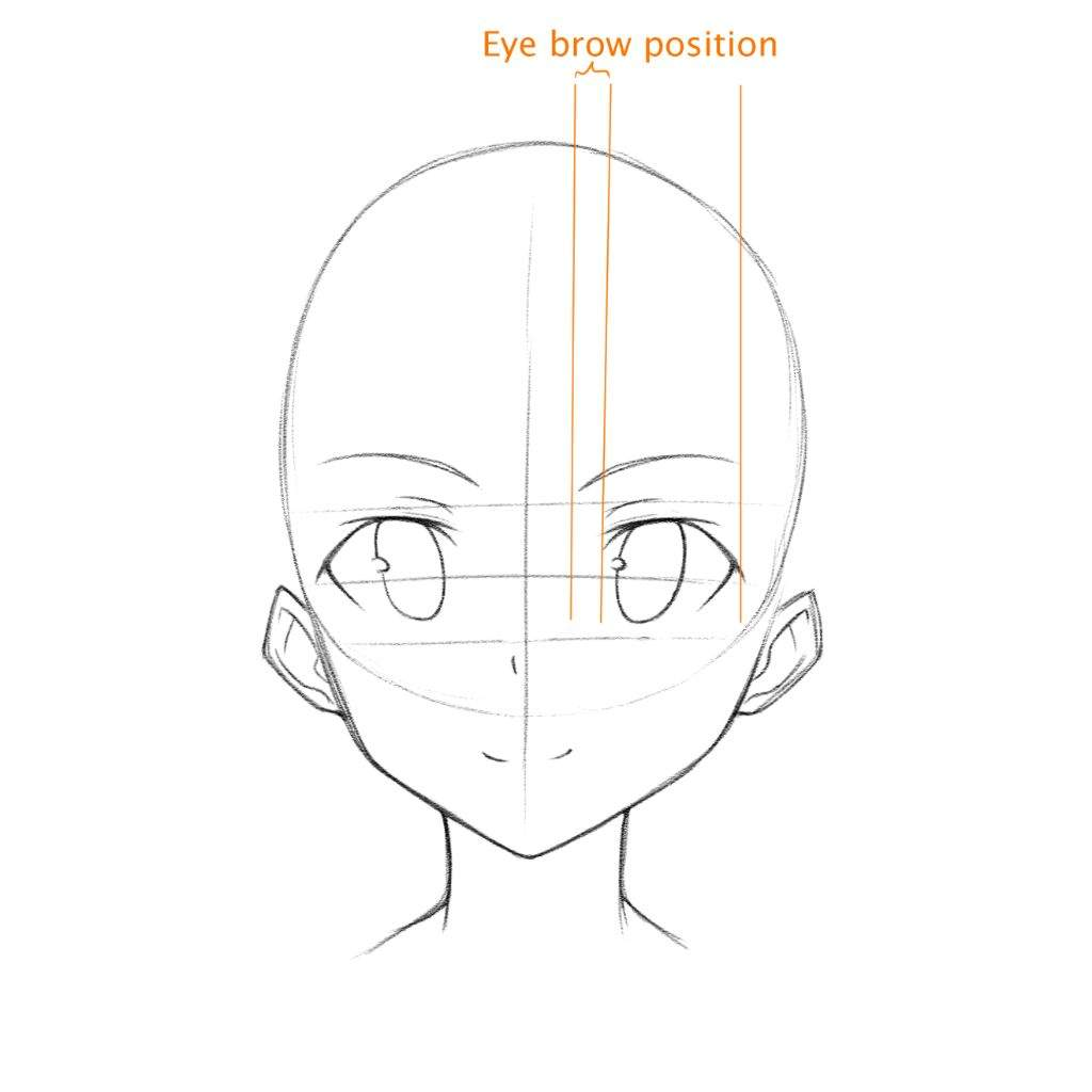 Anime Male Face Front View Tutorial C Mangaacademy Anime Amino