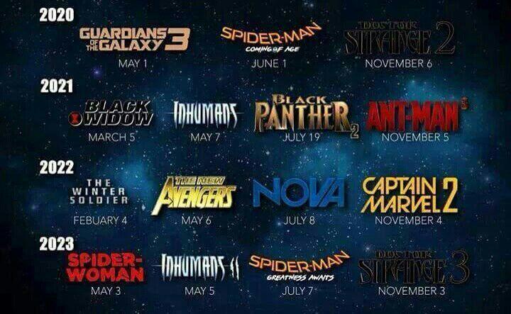 RUMOR: Posibles Películas de la fase 4 de Marvel | •Cómics• Amino