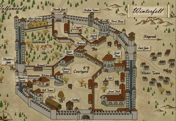 Winterfell - Castles Of Westeros Pt. 2