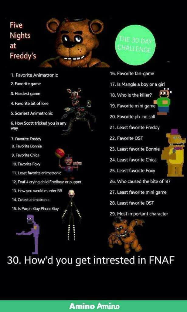 30 Day Challenge - Day 3 | Five Nights At Freddy's Amino