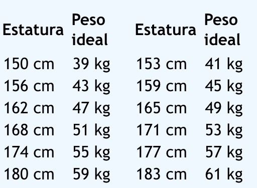 1.70 peso mts mujer ideal