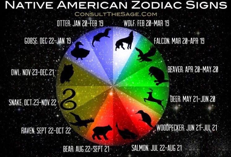 Different Culture Zodiac Sign Zodiac Amino