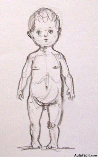 Practicas de la anatomia del Dibujos   •Anime• Amino