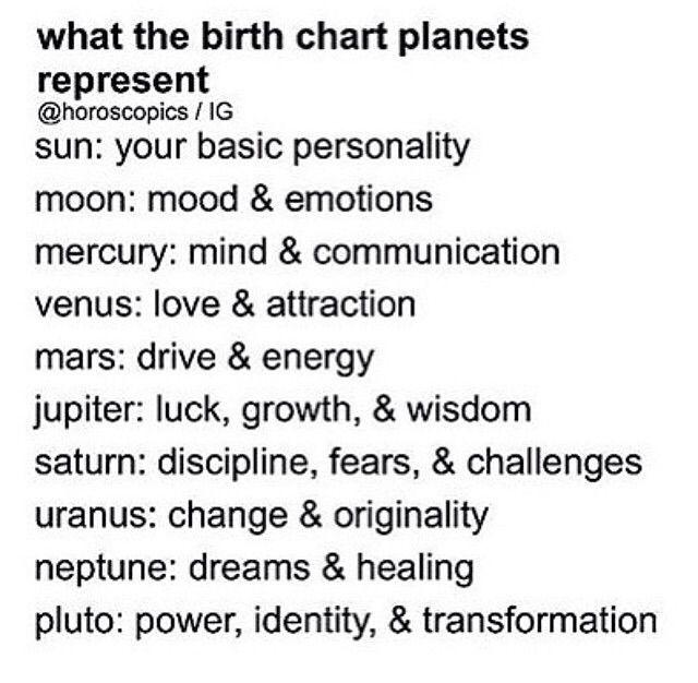Birth Charts | Zodiac Amino