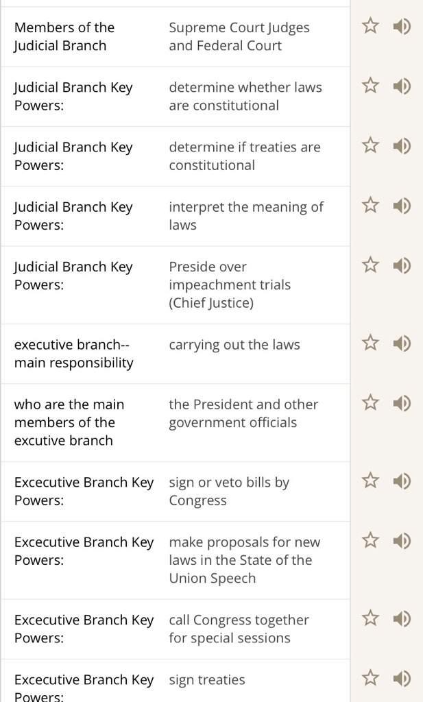 executive branch terms quizlet