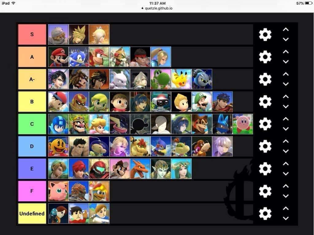 tier list discussion smash amino