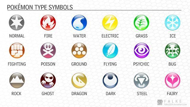 👻Análisis del tipo fantasma👻 | •Pokémon• En Español Amino