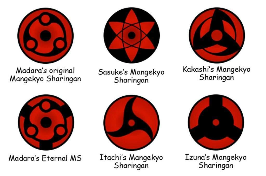 Mangekyo Sharingan ĸ‡è¯é¡å†™è¼ªçœ¼ Anime Amino