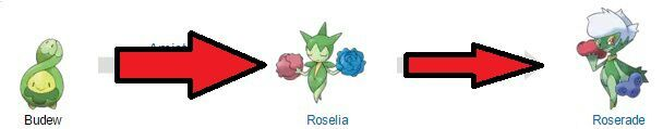 Roserade Wiki Pokémon Go Amino