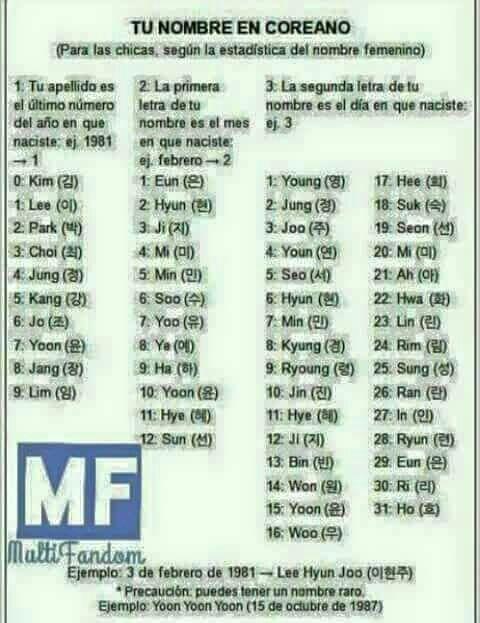Nombre En Coreano Para Mujeres K Pop Amino