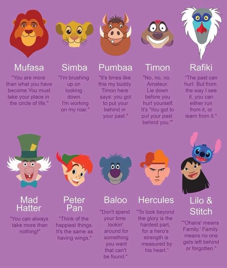 Disney Quotes | Geekdom Amino