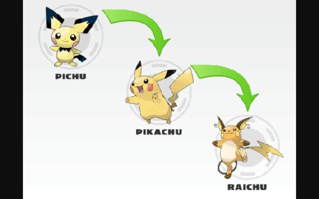 ピチューピカチュウライチュウ Pokémon Amino