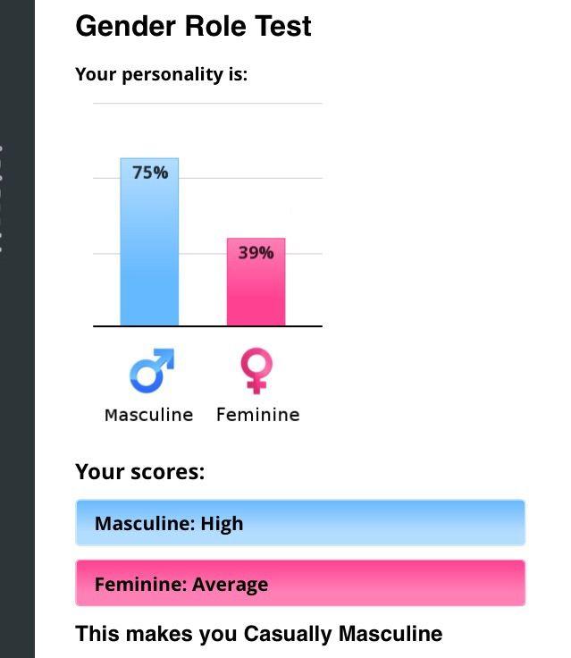 Masculine vs  Feminine Test! | LGBT+ Amino