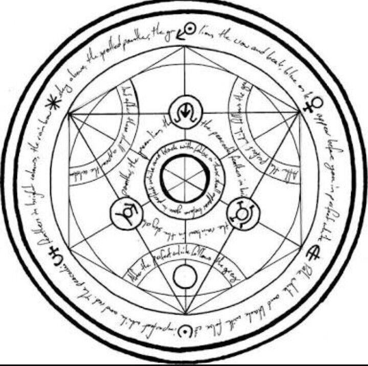 The Flamels Symbol Full Metal Alchemist Anime Amino