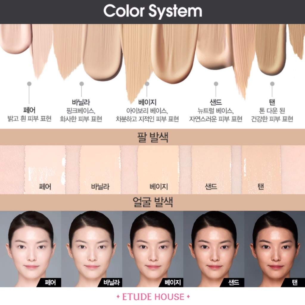 Review Etude House Double Lasting Foundation Korean Beauty Amino