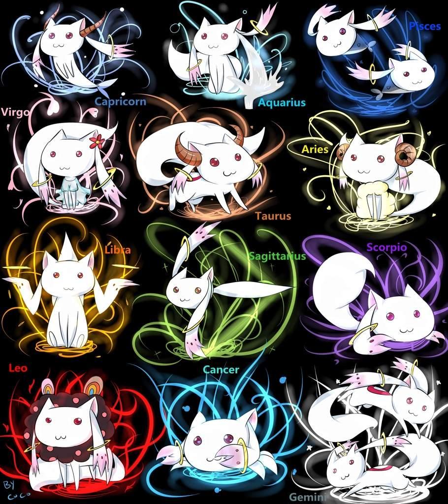 Anime Girl Zodiac Signs: Madoka Magica Zodiac