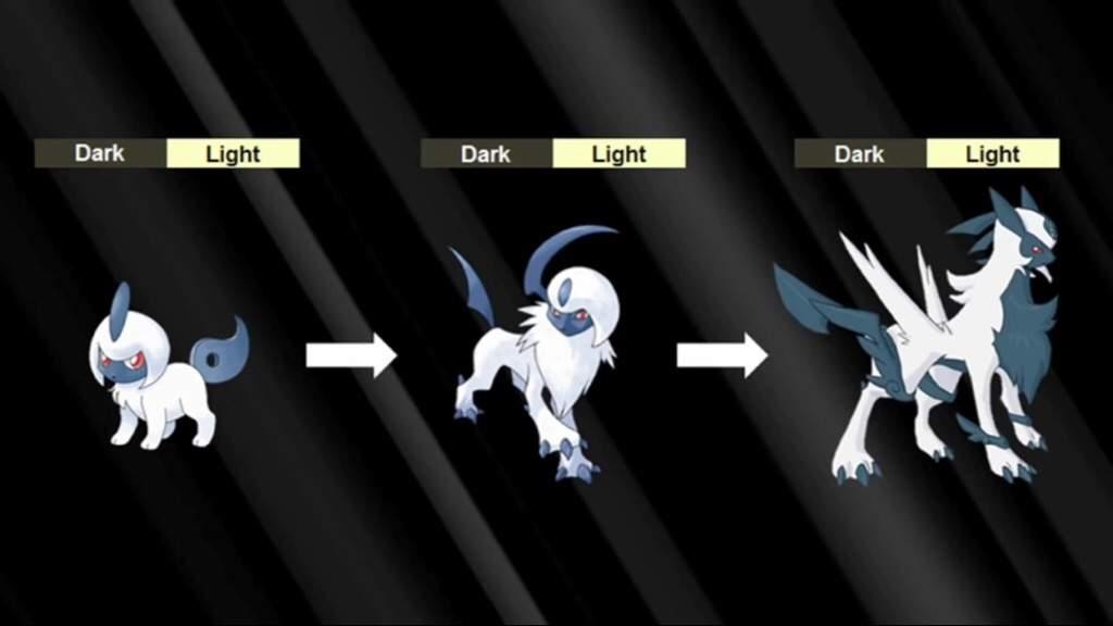 Evoluciones Recomendadas Por Fan Arts Pokémon Go Amino
