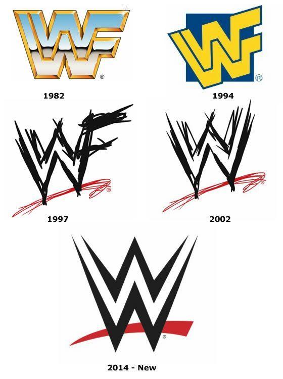 WWE Logos | Wiki | Wrestling Amino