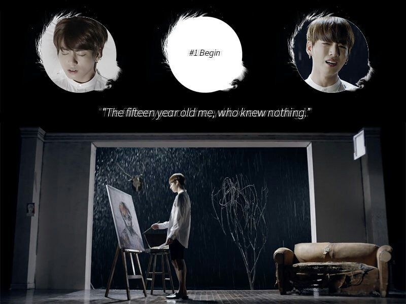 BEGIN [A Jungkook One Shot FF] , inspired by WINGS | ARMY's