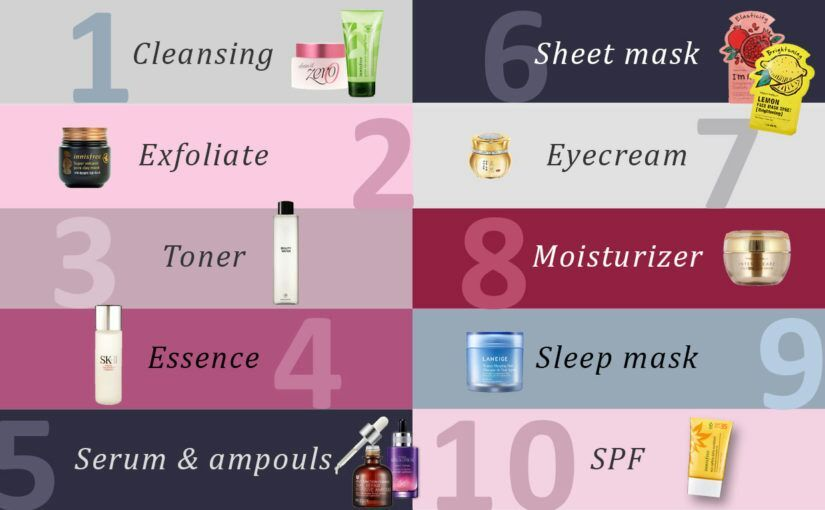 Image result for 10 steps korean skincare