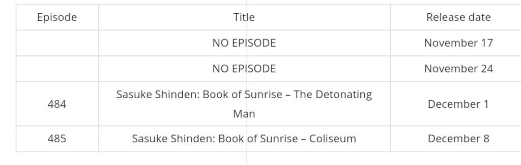 Naruto Shippuden December 2016 Schedule – Epilogue Novels