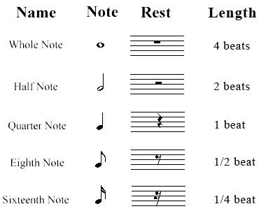 ReadingSheetMusic Part 4