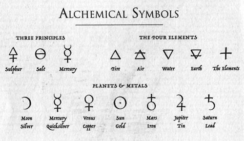 Different Forms Of Magick Pagans Witches Amino