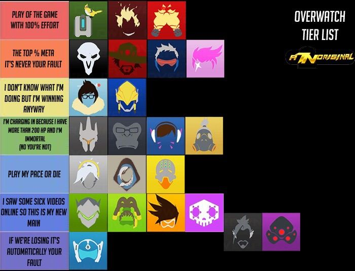 overwatch tier list overwatch amino
