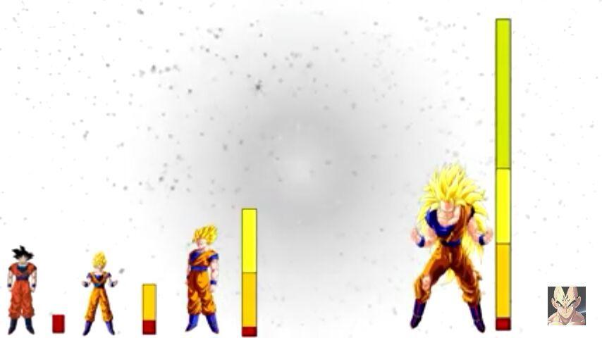 dbz power level chart