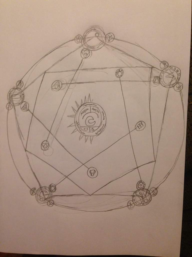 Alkahestric Reverse Fullmetal Alchemist Amino