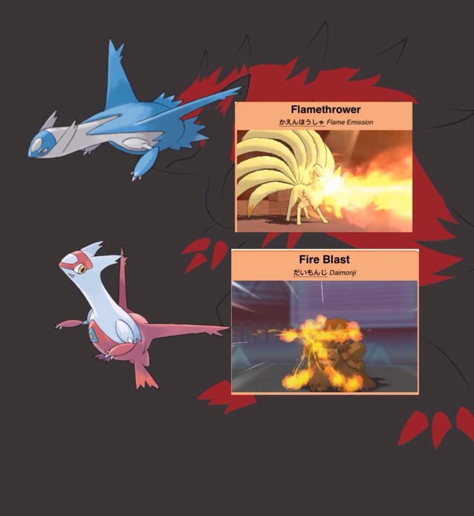 Focus Punch - Pokémon Move - Pokemon Index