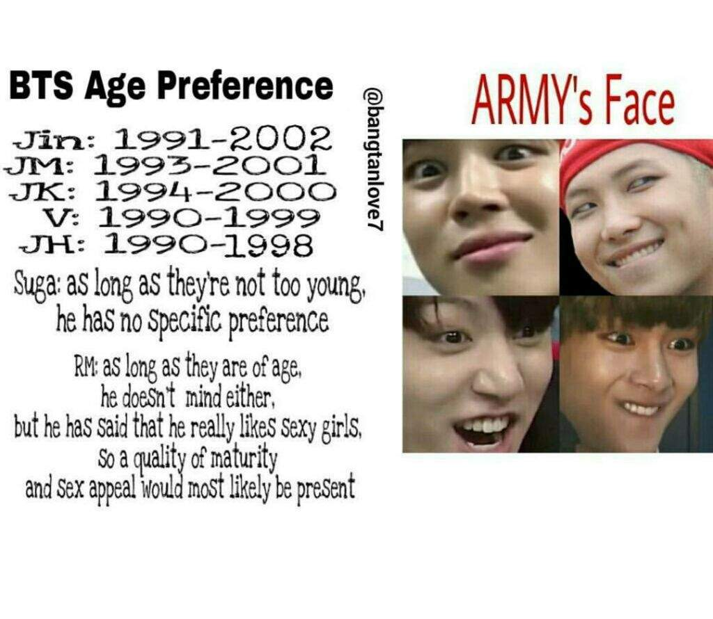 Bangtan Boys Age Preferences Armys Amino