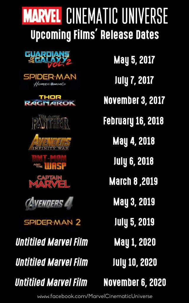 Marvel Release Dates Changed