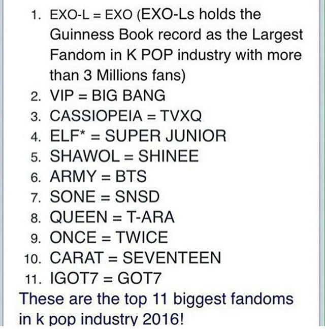 🎉🎉 EXO-Ls IS THE BIGGEST FANDOM IN KPOP HISTORY ACCORDING