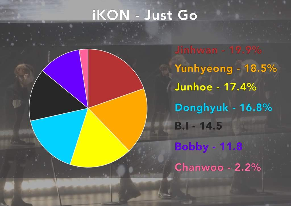 Pann 】 Reasons why NCT and iKON are not doing well? - Page 2