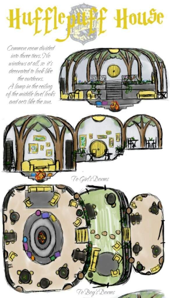Hogwarts common rooms | Harry Potter Amino
