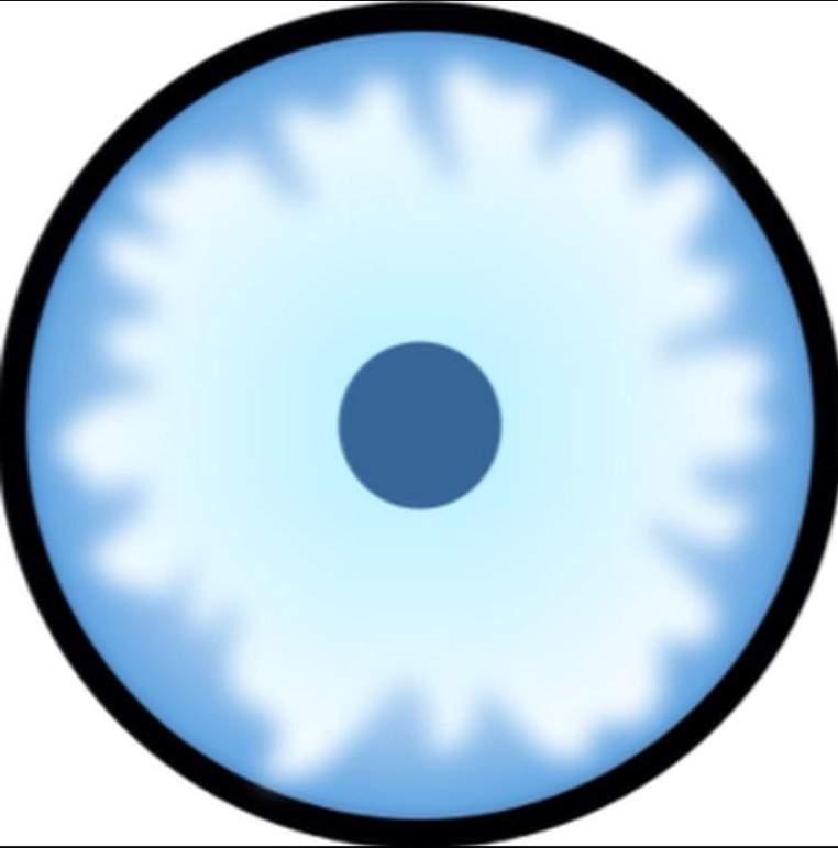 7 Strongest Eyes Naruto Amino