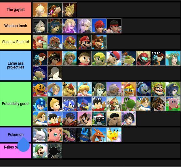 Official* tier list pt 2 | Smash Amino