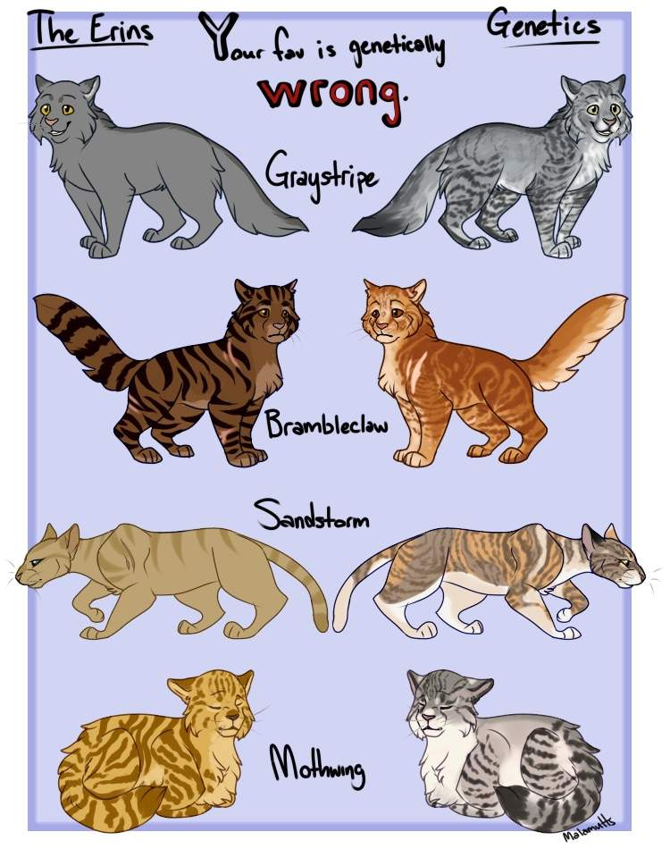 your fav warrior cat is genetically wrong warriors amino
