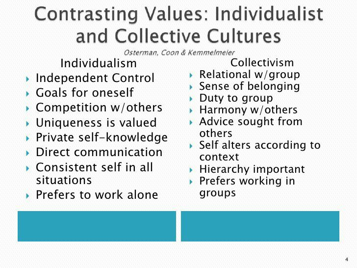 american theme individualism Individualism definition, a social theory advocating the liberty, rights, or independent action of the individual see more.