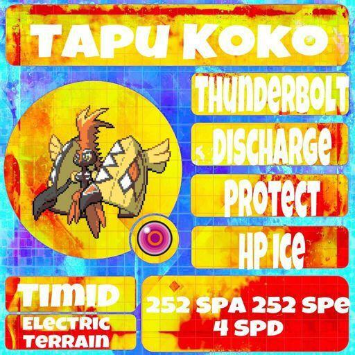 Thunderbolt Vs Nature Power Tapu Koko