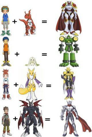 Digimon - Wikipedia