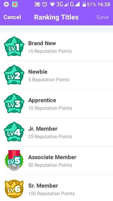 How should I name each ranking? ❤ | Little Pet Shop (LPS) Amino