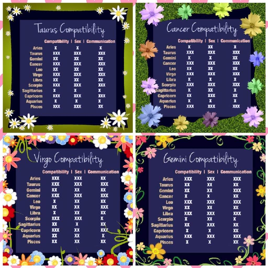 Valentines challenge zodiac style zodiac signs compatibility chart nvjuhfo Image collections