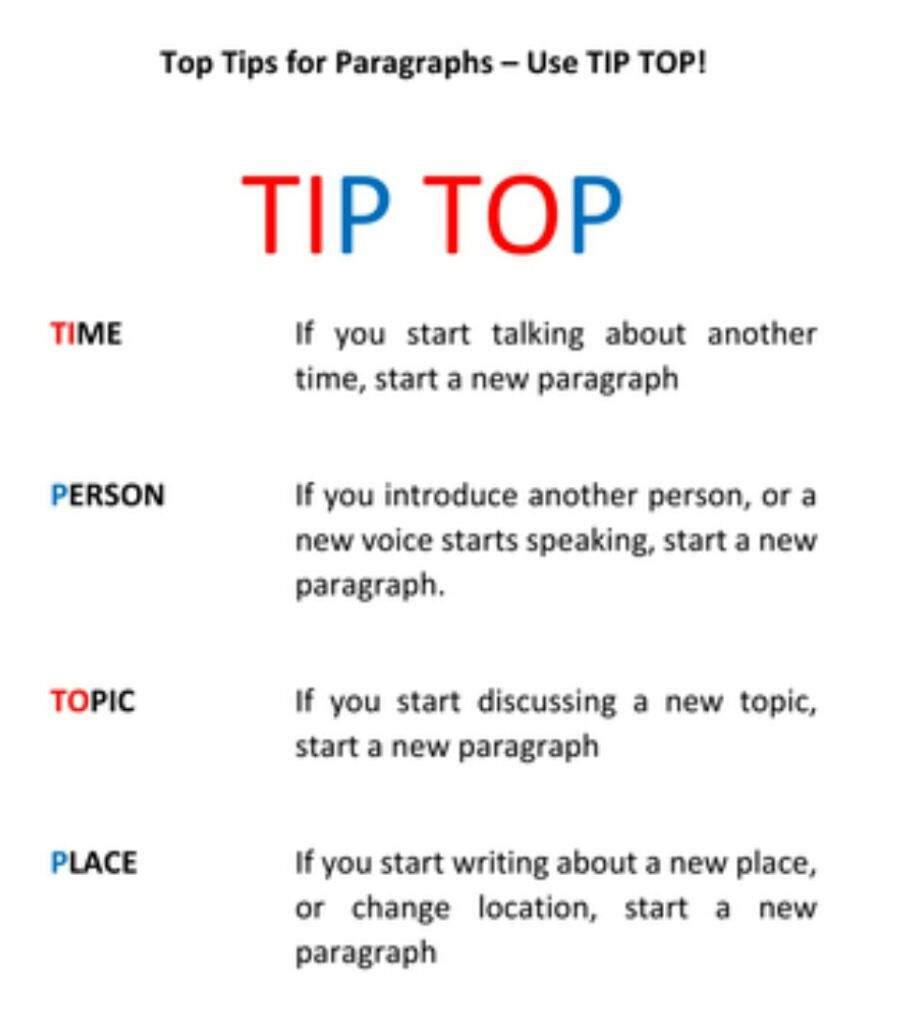 11 Presentation Speech Topics For