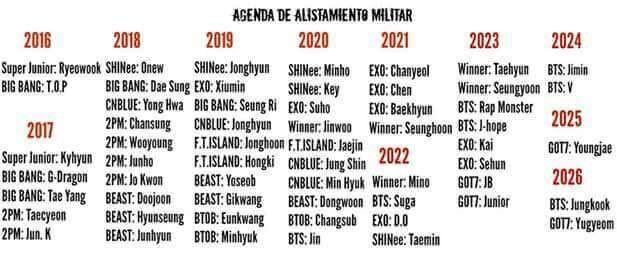 BTS military service | ARMY's Amino