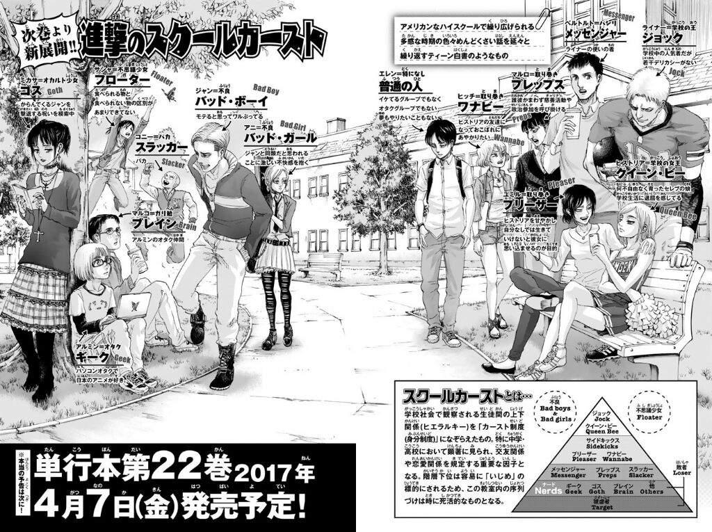 Attack On Titan High School Au Manga