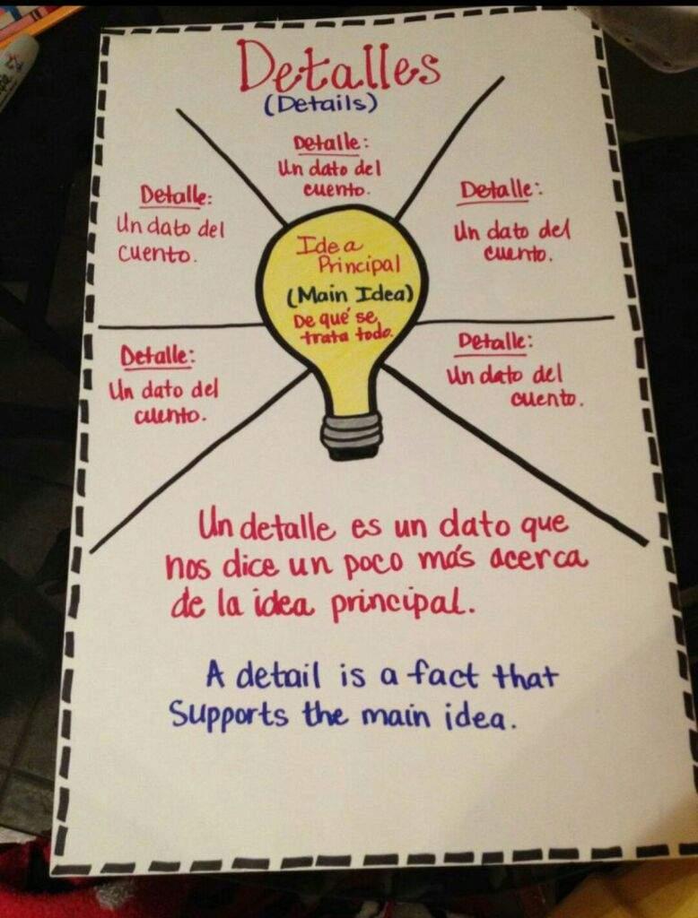 como hacer carteles escolares creativos